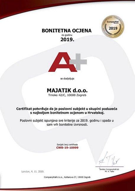 1_majatik-bonitet